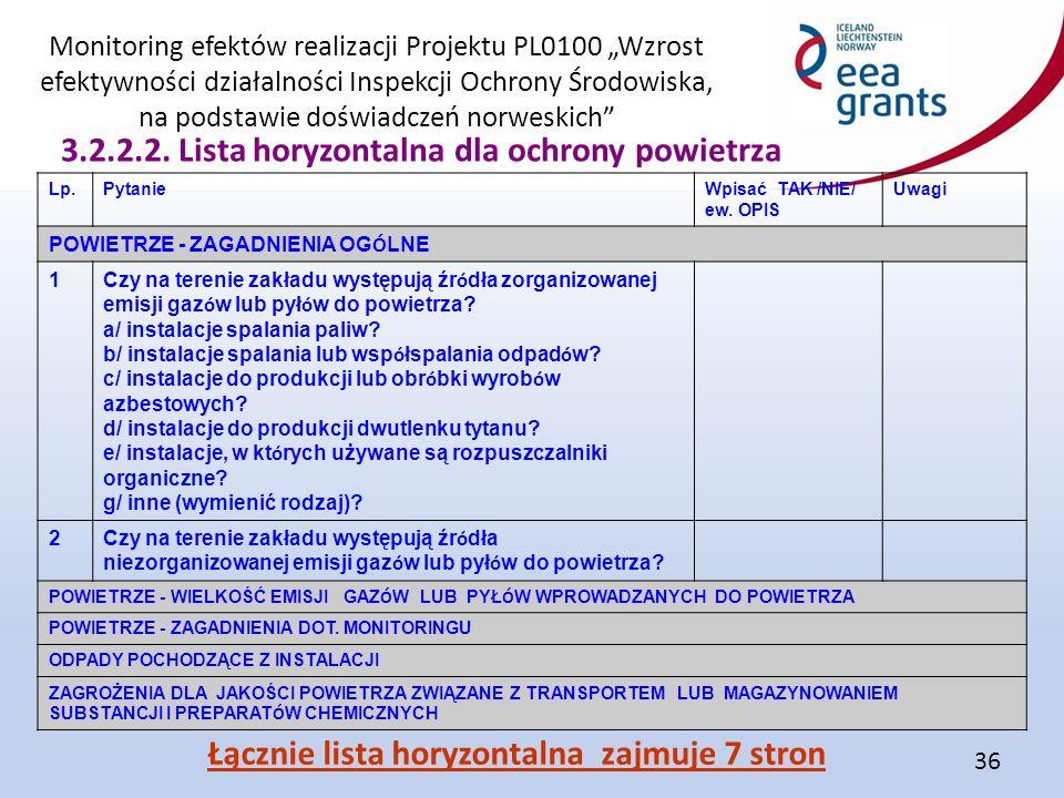 """Monitoring efektów realizacji Projektu PL0100 """"Wzrost efektywności działalności Inspekcji Ochrony Środowiska, na podstawie doświadczeń norweskich 36 3.2.2.2."""