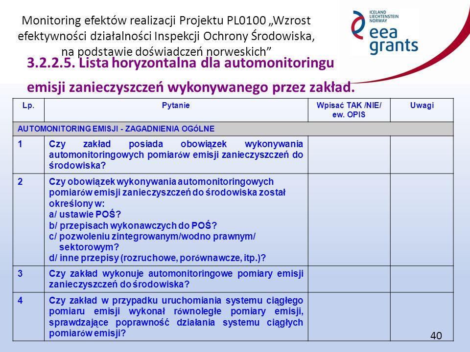 """Monitoring efektów realizacji Projektu PL0100 """"Wzrost efektywności działalności Inspekcji Ochrony Środowiska, na podstawie doświadczeń norweskich 40 3.2.2.5."""