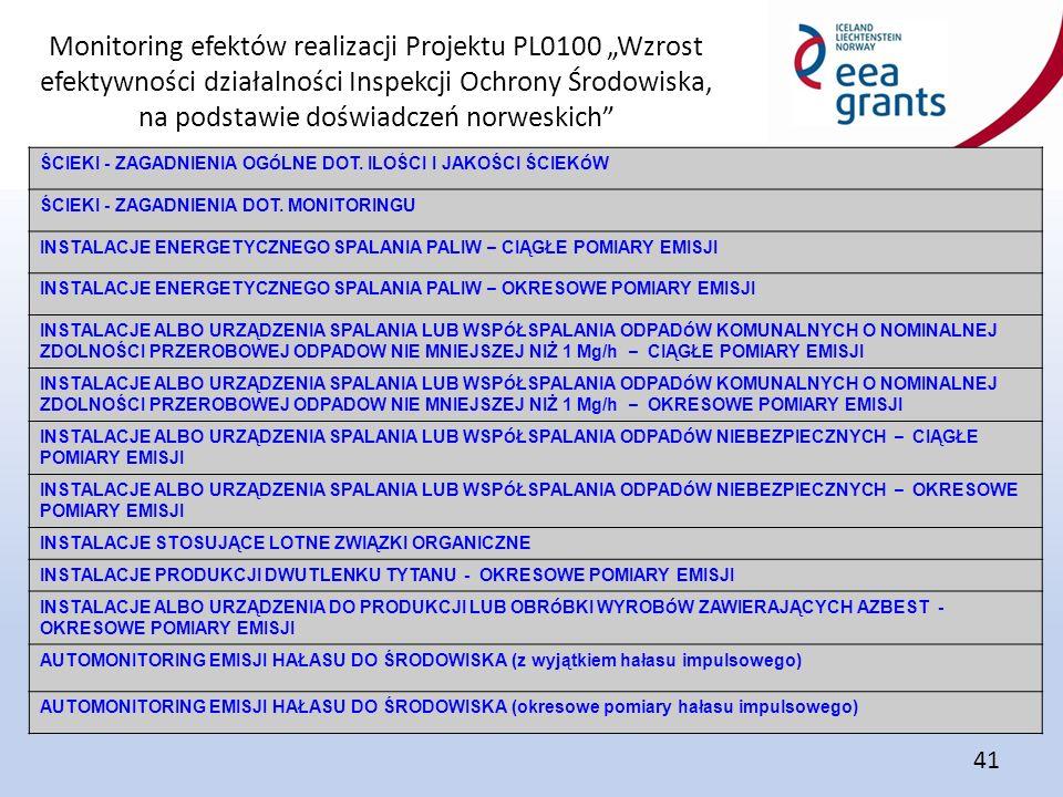 """Monitoring efektów realizacji Projektu PL0100 """"Wzrost efektywności działalności Inspekcji Ochrony Środowiska, na podstawie doświadczeń norweskich 41 ŚCIEKI - ZAGADNIENIA OG Ó LNE DOT."""