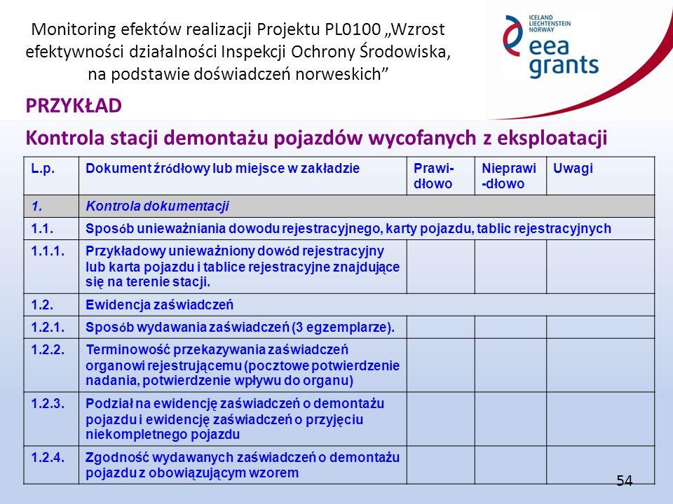 """Monitoring efektów realizacji Projektu PL0100 """"Wzrost efektywności działalności Inspekcji Ochrony Środowiska, na podstawie doświadczeń norweskich"""" 54"""
