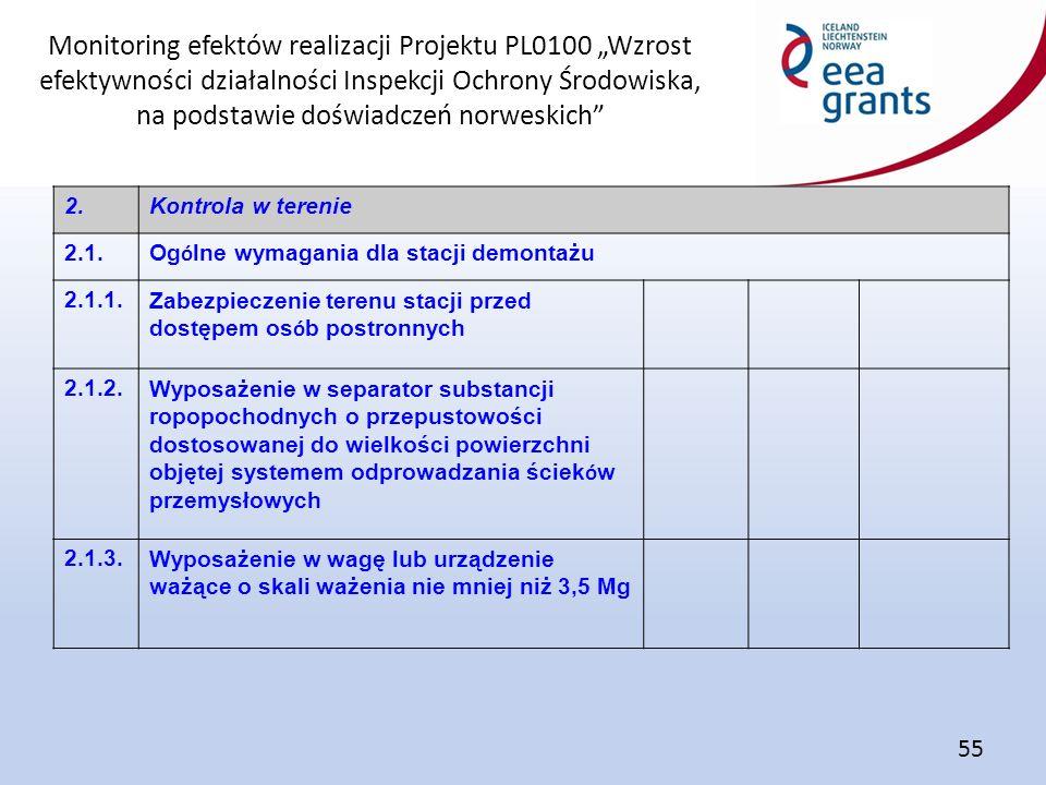 """Monitoring efektów realizacji Projektu PL0100 """"Wzrost efektywności działalności Inspekcji Ochrony Środowiska, na podstawie doświadczeń norweskich 55 2.Kontrola w terenie 2.1."""