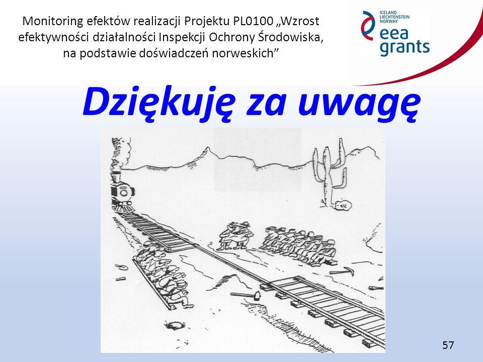 """Monitoring efektów realizacji Projektu PL0100 """"Wzrost efektywności działalności Inspekcji Ochrony Środowiska, na podstawie doświadczeń norweskich 57 Dziękuję za uwagę"""