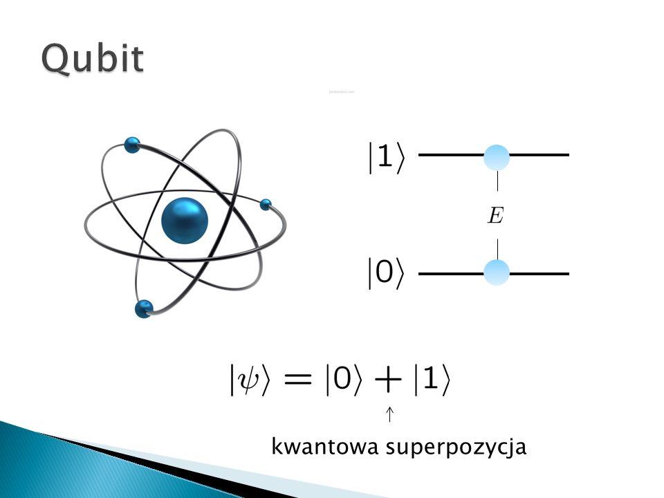 kwantowa superpozycja