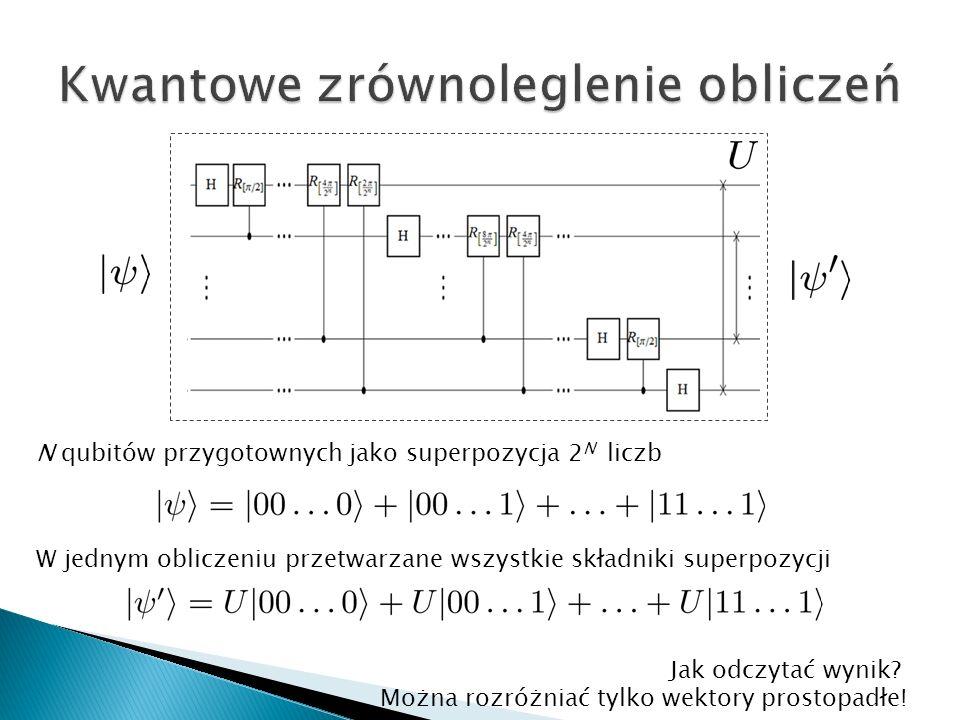 N qubitów przygotownych jako superpozycja 2 N liczb W jednym obliczeniu przetwarzane wszystkie składniki superpozycji Jak odczytać wynik.