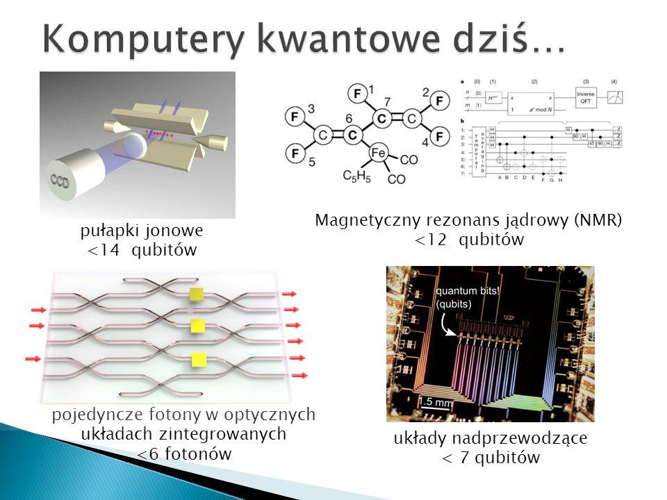 Magnetyczny rezonans jądrowy (NMR) <12 qubitów pojedyncze fotony w optycznych układach zintegrowanych <6 fotonów pułapki jonowe <14 qubitów układy nadprzewodzące < 7 qubitów