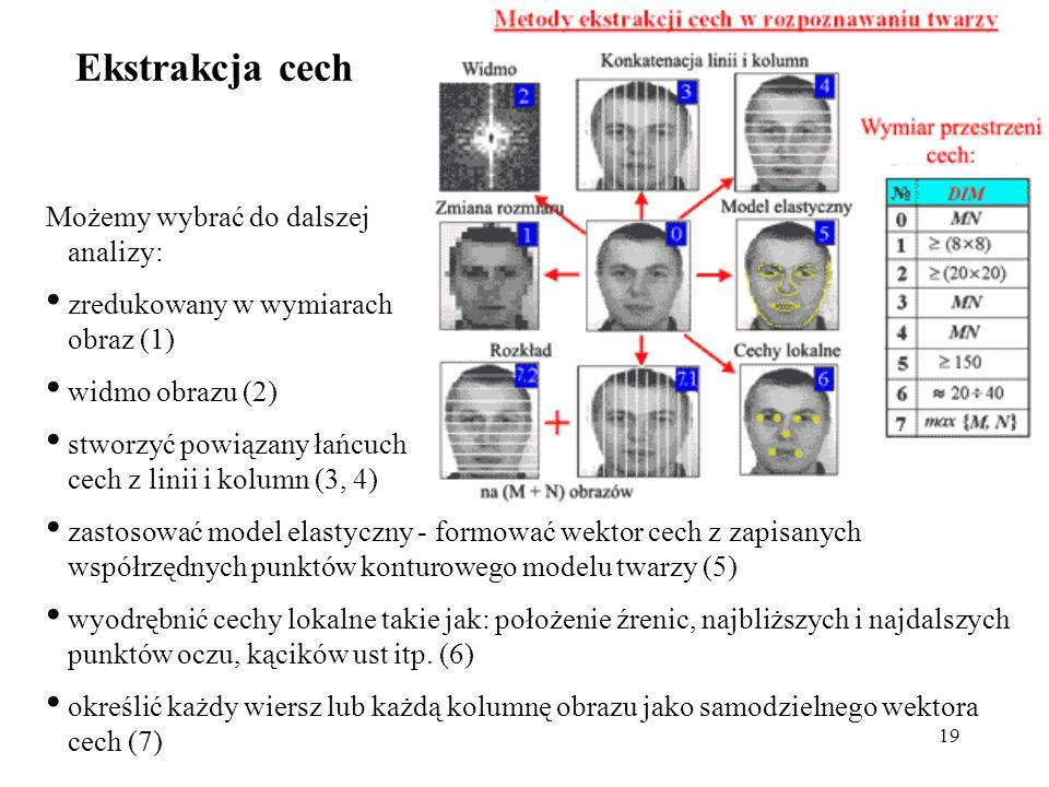 19 Ekstrakcja cech Możemy wybrać do dalszej analizy: zredukowany w wymiarach obraz (1) widmo obrazu (2) stworzyć powiązany łańcuch cech z linii i kolumn (3, 4) zastosować model elastyczny - formować wektor cech z zapisanych współrzędnych punktów konturowego modelu twarzy (5) wyodrębnić cechy lokalne takie jak: położenie źrenic, najbliższych i najdalszych punktów oczu, kącików ust itp.