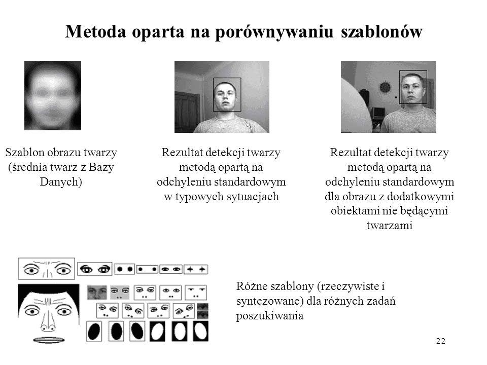 22 Metoda oparta na porównywaniu szablonów Rezultat detekcji twarzy metodą opartą na odchyleniu standardowym w typowych sytuacjach Rezultat detekcji twarzy metodą opartą na odchyleniu standardowym dla obrazu z dodatkowymi obiektami nie będącymi twarzami Szablon obrazu twarzy (średnia twarz z Bazy Danych) Różne szablony (rzeczywiste i syntezowane) dla różnych zadań poszukiwania