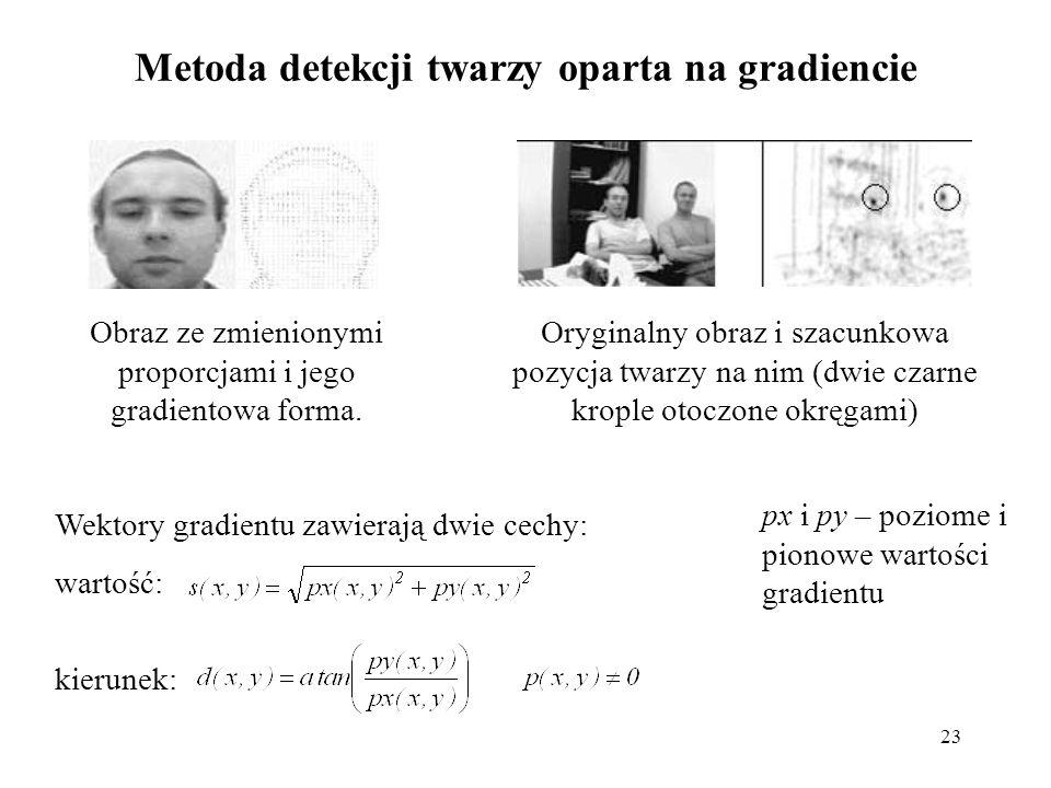 23 Metoda detekcji twarzy oparta na gradiencie Oryginalny obraz i szacunkowa pozycja twarzy na nim (dwie czarne krople otoczone okręgami) Obraz ze zmienionymi proporcjami i jego gradientowa forma.