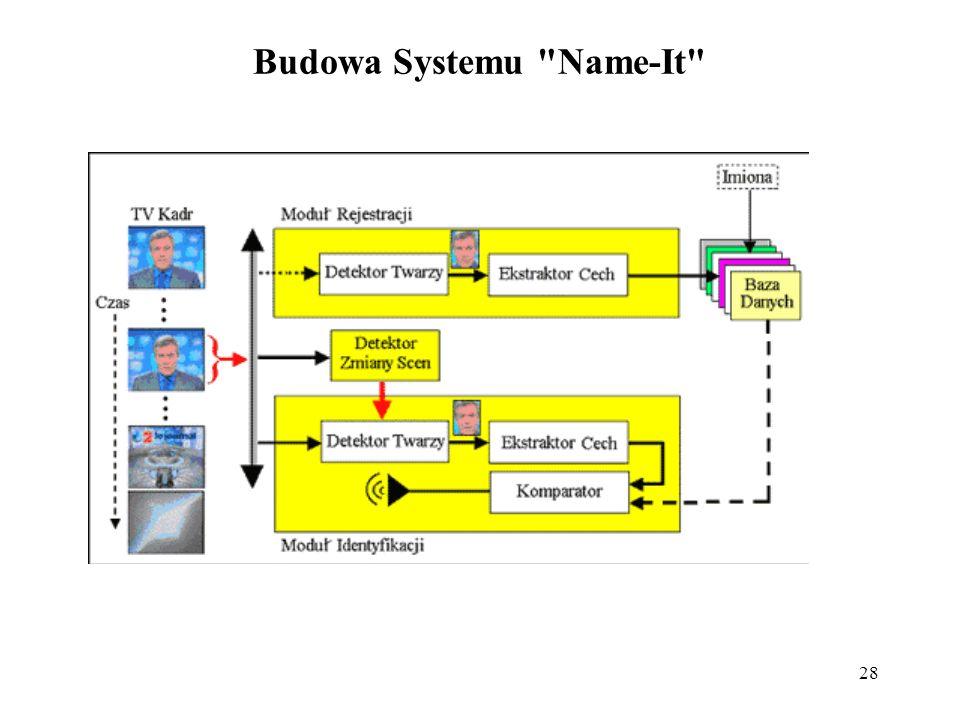 28 Budowa Systemu Name-It