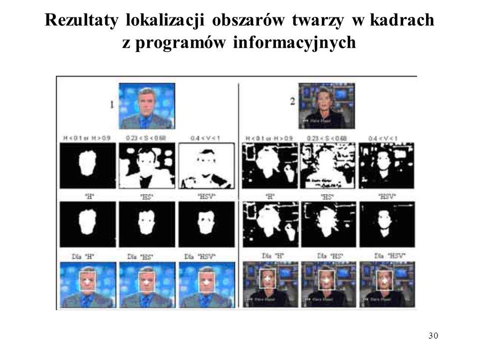 30 Rezultaty lokalizacji obszarów twarzy w kadrach z programów informacyjnych
