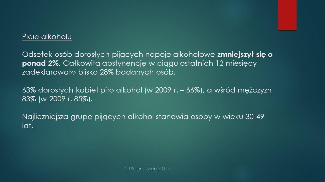 Picie alkoholu Odsetek osób dorosłych pijących napoje alkoholowe zmniejszył się o ponad 2%.