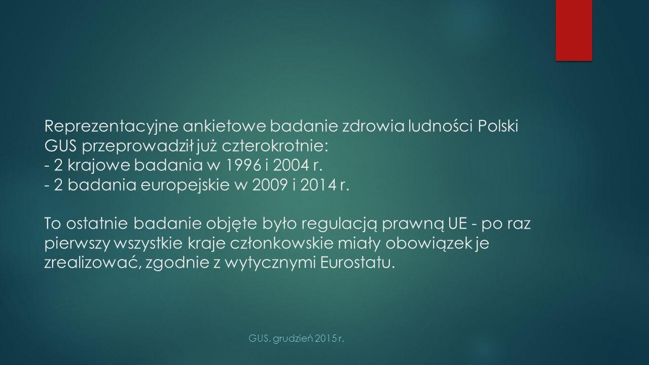 Szczepienia przeciw grypie w Polsce nie są jeszcze powszechne.