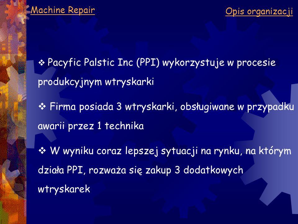 Opis organizacji  Pacyfic Palstic Inc (PPI) wykorzystuje w procesie produkcyjnym wtryskarki  Firma posiada 3 wtryskarki, obsługiwane w przypadku awarii przez 1 technika  W wyniku coraz lepszej sytuacji na rynku, na którym działa PPI, rozważa się zakup 3 dodatkowych wtryskarek