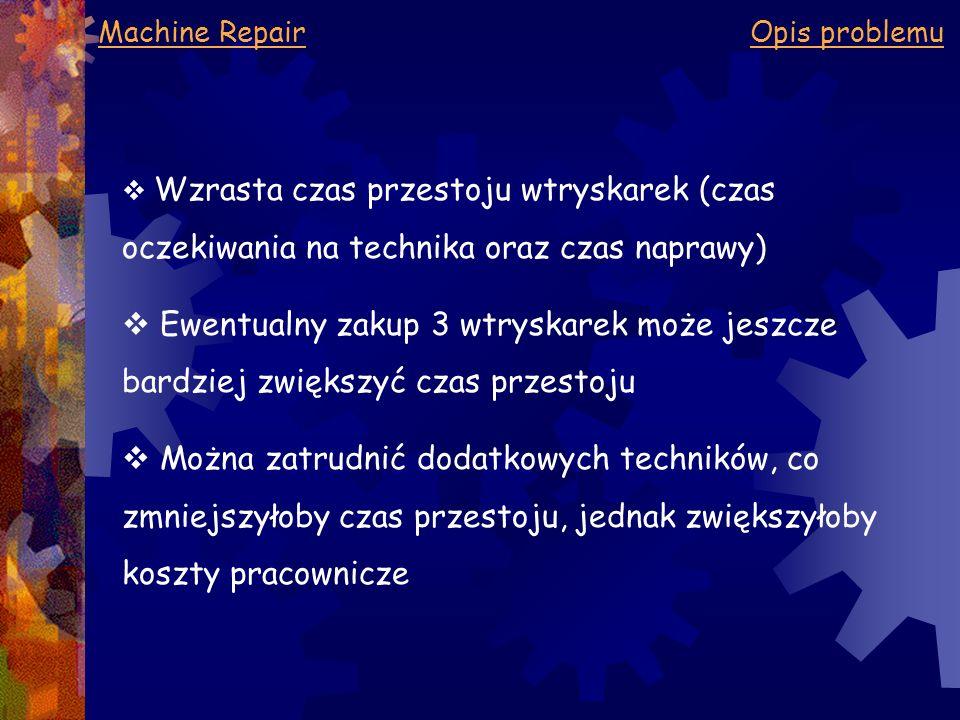 Machine RepairOpis problemu  Wzrasta czas przestoju wtryskarek (czas oczekiwania na technika oraz czas naprawy)  Ewentualny zakup 3 wtryskarek może
