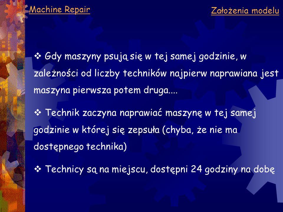 Machine Repair Założenia modelu  Gdy maszyny psują się w tej samej godzinie, w zależności od liczby techników najpierw naprawiana jest maszyna pierwsza potem druga....