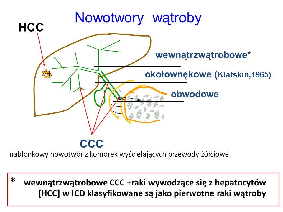 Częstość zakażeń HCV w Europie Esteban et al. J. Hepatol. 2008,48,148