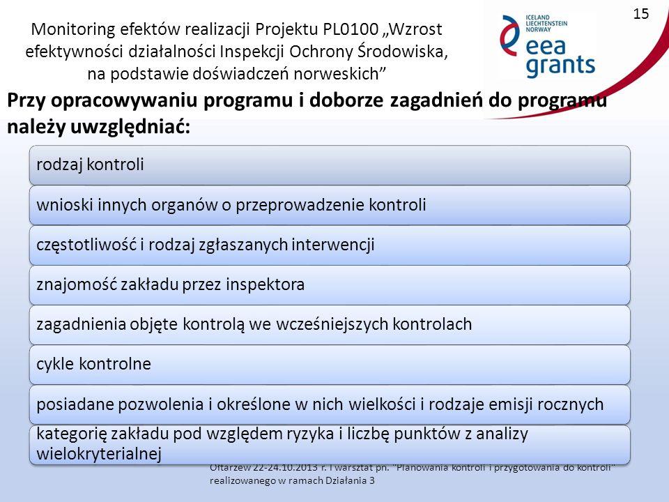 """Monitoring efektów realizacji Projektu PL0100 """"Wzrost efektywności działalności Inspekcji Ochrony Środowiska, na podstawie doświadczeń norweskich Przy opracowywaniu programu i doborze zagadnień do programu należy uwzględniać: 15 Ołtarzew 22-24.10.2013 r."""