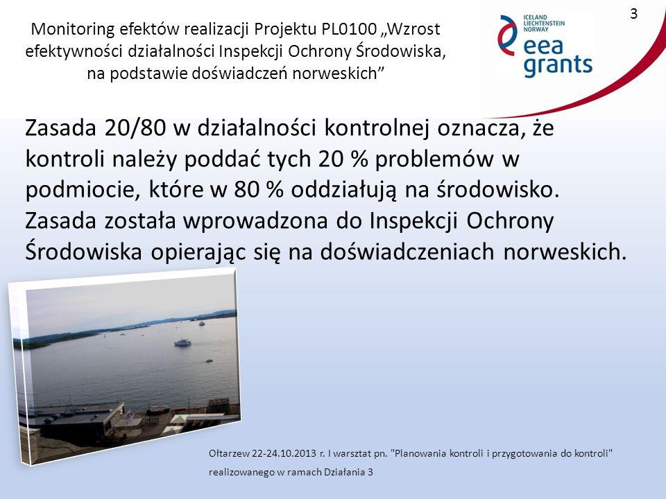 """Monitoring efektów realizacji Projektu PL0100 """"Wzrost efektywności działalności Inspekcji Ochrony Środowiska, na podstawie doświadczeń norweskich Zasada 20/80 w działalności kontrolnej oznacza, że kontroli należy poddać tych 20 % problemów w podmiocie, które w 80 % oddziałują na środowisko."""