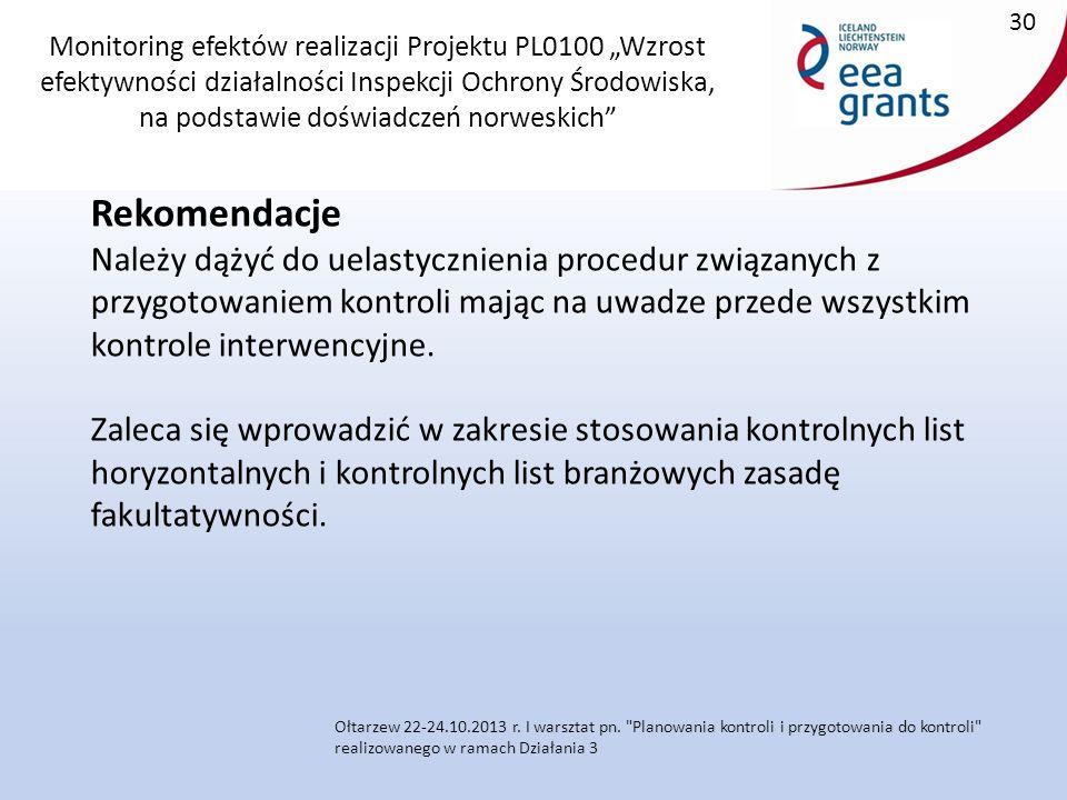 """Monitoring efektów realizacji Projektu PL0100 """"Wzrost efektywności działalności Inspekcji Ochrony Środowiska, na podstawie doświadczeń norweskich Rekomendacje Należy dążyć do uelastycznienia procedur związanych z przygotowaniem kontroli mając na uwadze przede wszystkim kontrole interwencyjne."""
