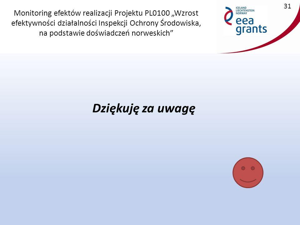 """Monitoring efektów realizacji Projektu PL0100 """"Wzrost efektywności działalności Inspekcji Ochrony Środowiska, na podstawie doświadczeń norweskich Dziękuję za uwagę 31"""