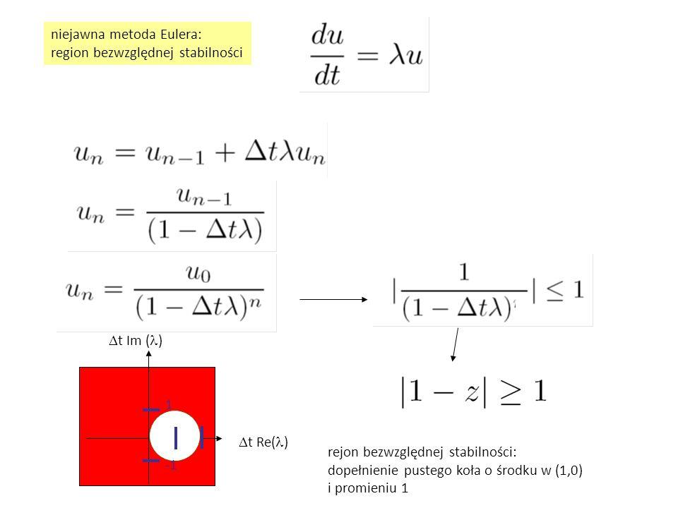 niejawna metoda Eulera: region bezwzględnej stabilności  t Re( )  t Im ( ) 1 rejon bezwzględnej stabilności: dopełnienie pustego koła o środku w (1,