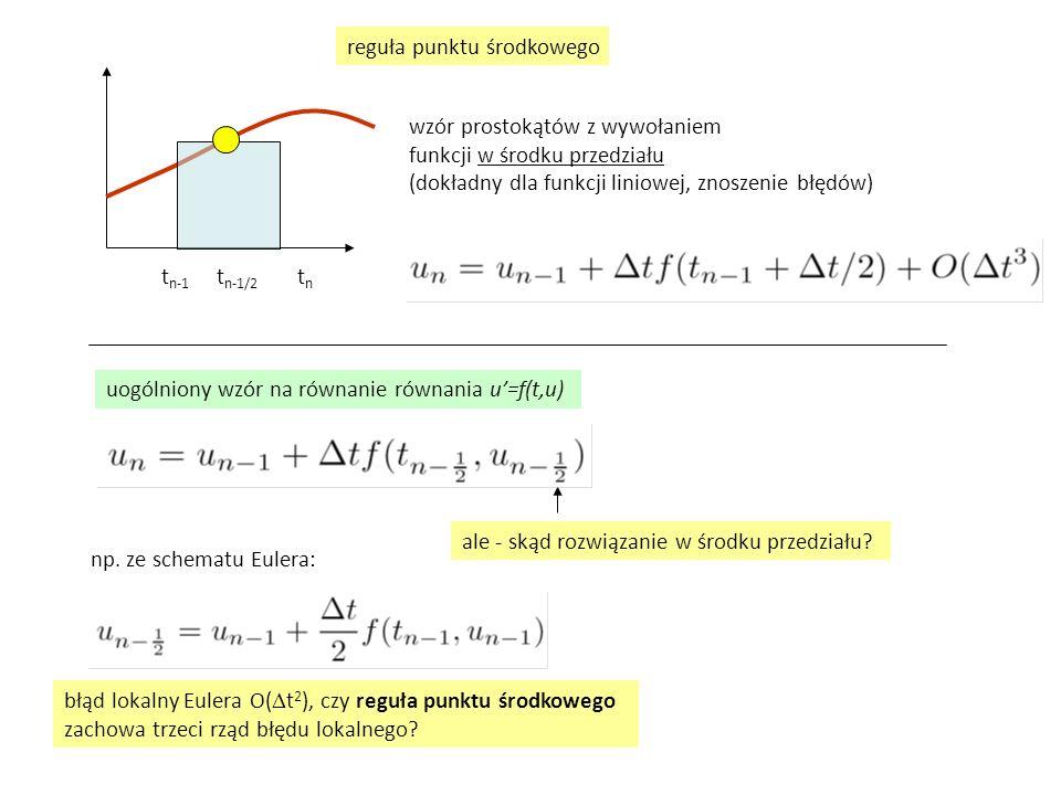 t n-1 t n-1/2 t n wzór prostokątów z wywołaniem funkcji w środku przedziału (dokładny dla funkcji liniowej, znoszenie błędów) uogólniony wzór na równa