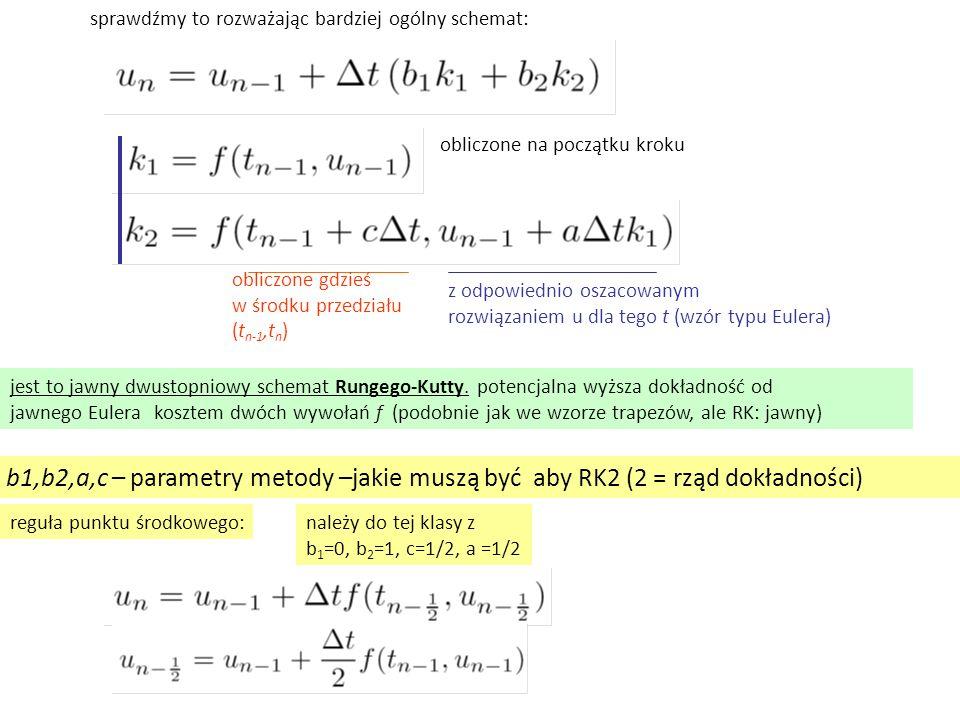 sprawdźmy to rozważając bardziej ogólny schemat: obliczone gdzieś w środku przedziału (t n-1,t n ) z odpowiednio oszacowanym rozwiązaniem u dla tego t