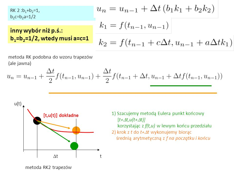 inny wybór niż p.ś.: b 1 =b 2 =1/2, wtedy musi a=c=1 RK 2 :b 1 +b 2 =1, b 2 c=b 2 a=1/2 metoda RK podobna do wzoru trapezów (ale jawna) t u(t) tt [t