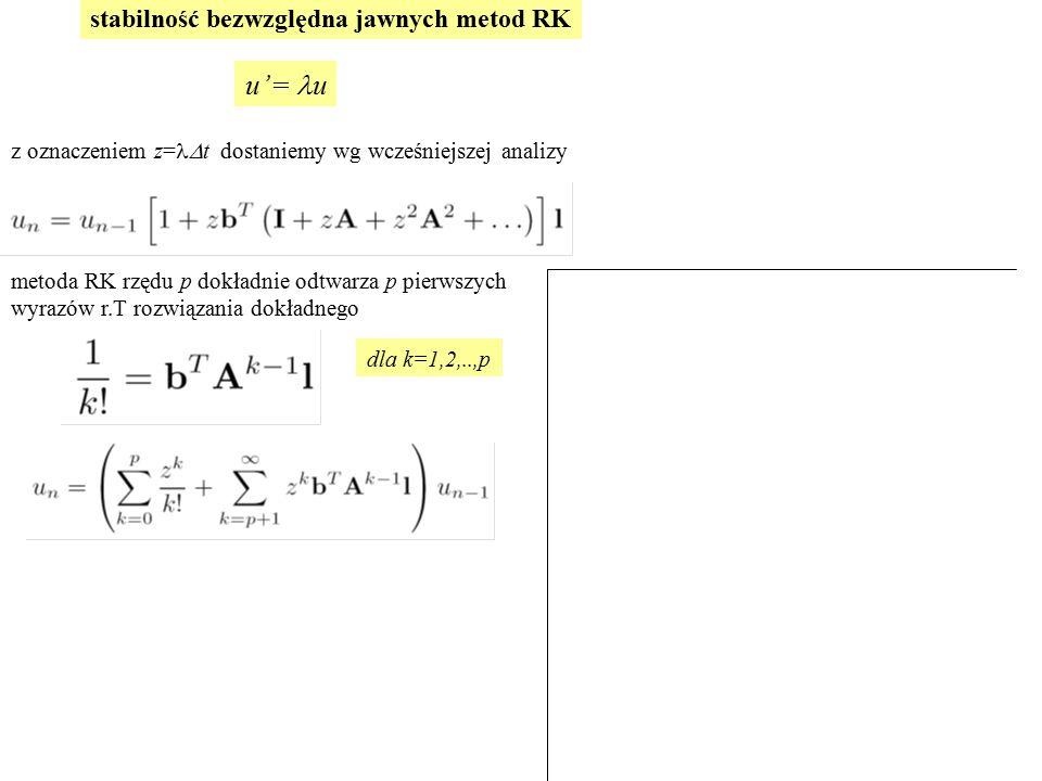 stabilność bezwzględna jawnych metod RK u'= u z oznaczeniem z= t dostaniemy wg wcześniejszej analizy metoda RK rzędu p dokładnie odtwarza p pierwszych wyrazów r.T rozwiązania dokładnego dla k=1,2,..,p