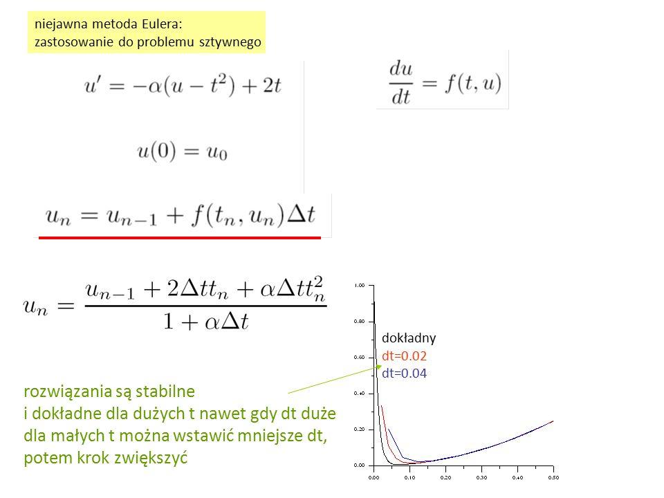 niejawna metoda Eulera: zastosowanie do problemu sztywnego dokładny dt=0.02 dt=0.04 rozwiązania są stabilne i dokładne dla dużych t nawet gdy dt duże dla małych t można wstawić mniejsze dt, potem krok zwiększyć
