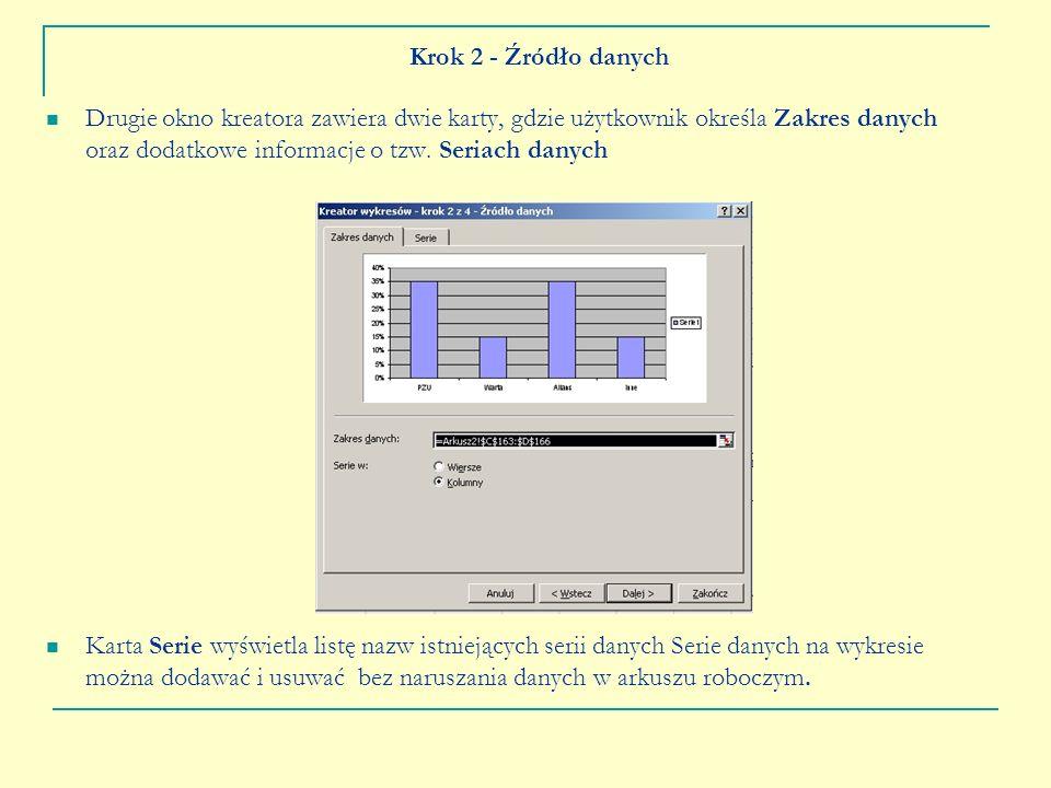Krok 2 - Źródło danych Drugie okno kreatora zawiera dwie karty, gdzie użytkownik określa Zakres danych oraz dodatkowe informacje o tzw. Seriach danych