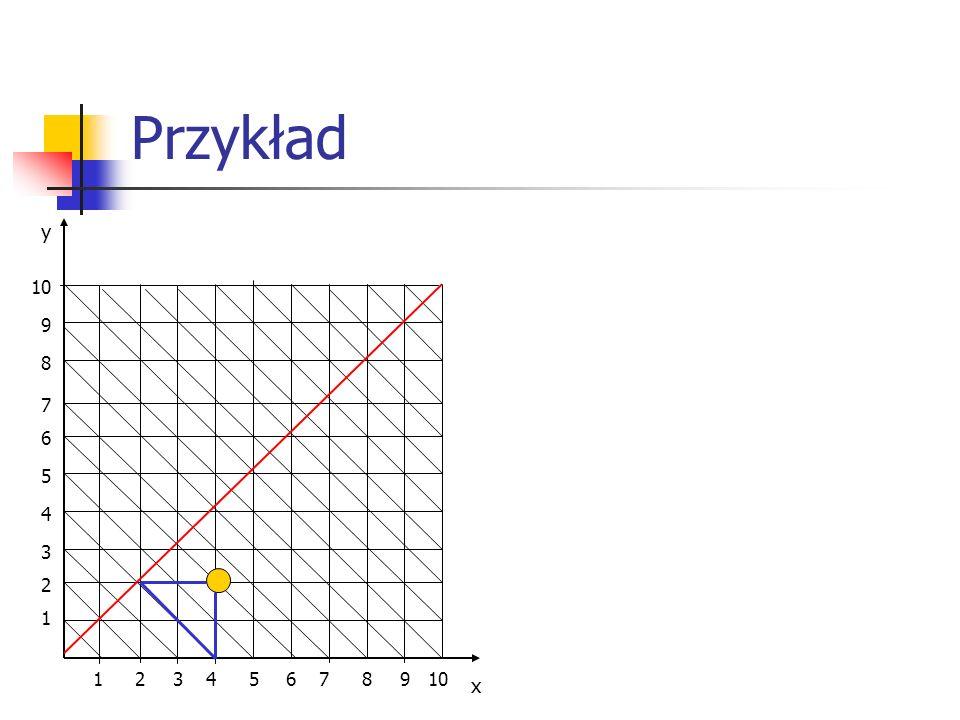 Przykład x y 1 1 2 2 3 34 4 5 5 6 6 7 8 879 9 10