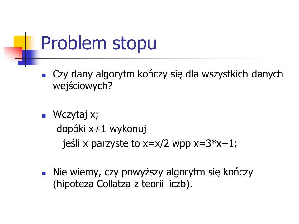 Problem stopu Czy dany algorytm kończy się dla wszystkich danych wejściowych? Wczytaj x; dopóki x≠1 wykonuj jeśli x parzyste to x=x/2 wpp x=3*x+1; Nie