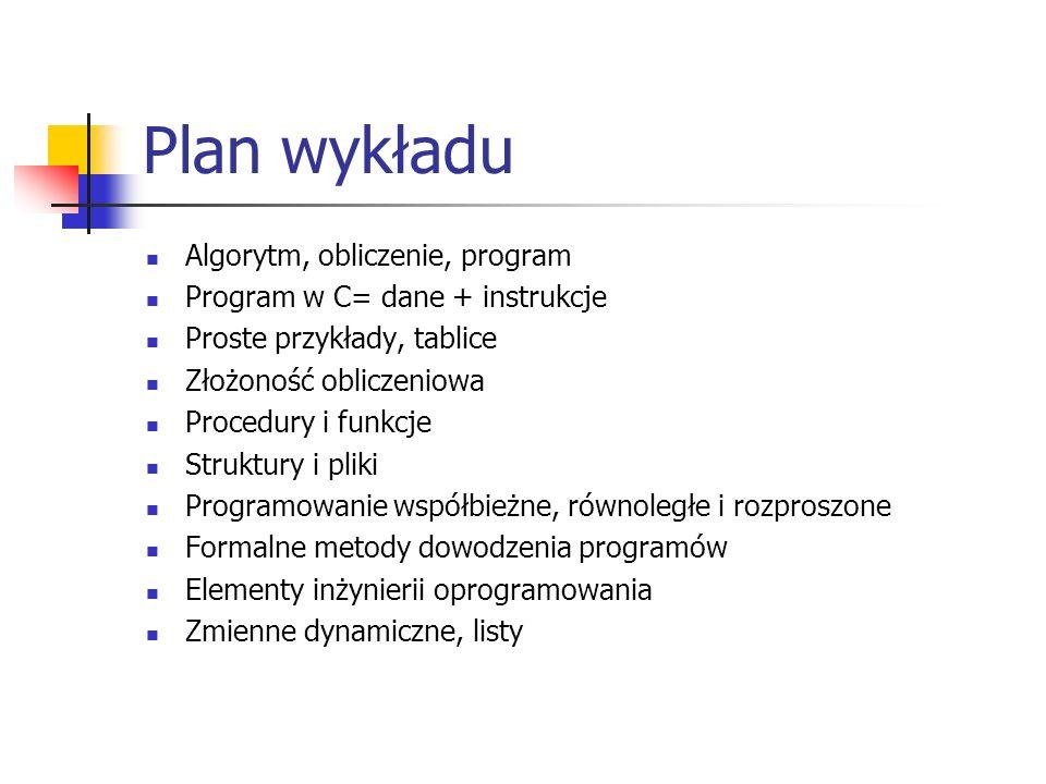 Plan wykładu Algorytm, obliczenie, program Program w C= dane + instrukcje Proste przykłady, tablice Złożoność obliczeniowa Procedury i funkcje Struktu