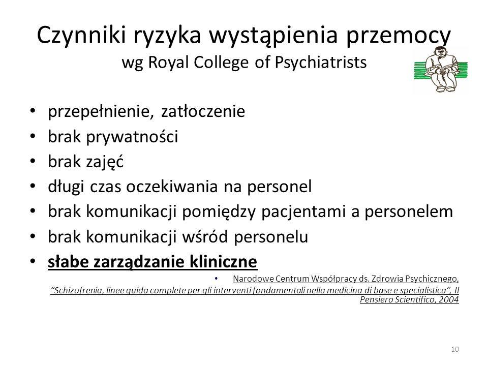 Czynniki ryzyka wystąpienia przemocy wg Royal College of Psychiatrists przepełnienie, zatłoczenie brak prywatności brak zajęć długi czas oczekiwania n