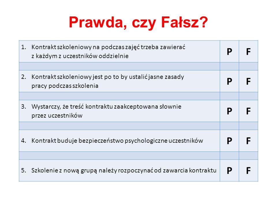 1.Kontrakt szkoleniowy na podczas zajęć trzeba zawierać z każdym z uczestników oddzielnie PF 2.Kontrakt szkoleniowy jest po to by ustalić jasne zasady pracy podczas szkolenia PF 3.Wystarczy, że treść kontraktu zaakceptowana słownie przez uczestników PF 4.Kontrakt buduje bezpieczeństwo psychologiczne uczestników PF 5.Szkolenie z nową grupą należy rozpoczynać od zawarcia kontraktu PF Prawda, czy Fałsz?
