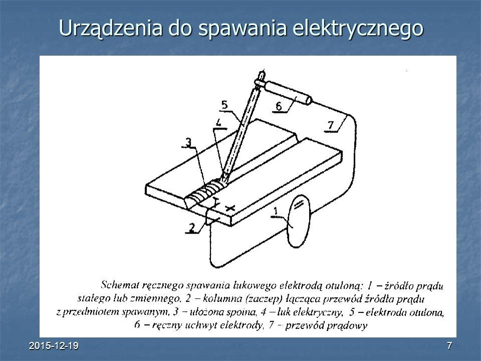 2015-12-198 Elektrody Elektrody do spawania ręcznego mają kształt pręta, mogą być nietopliwe (węglowe, wolframowe) lub topliwe.