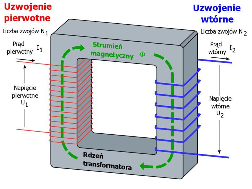 Obwód magnetyczny transformatora Obwód magnetyczny transformatora (rdzeń) jest wykonany z odizolowanych od siebie blach transformatorowych o grubości 0,05 do 0,35 mm, przy czym mniejsze grubości stosuje się do transformatorów o wielkiej częstotliwości.
