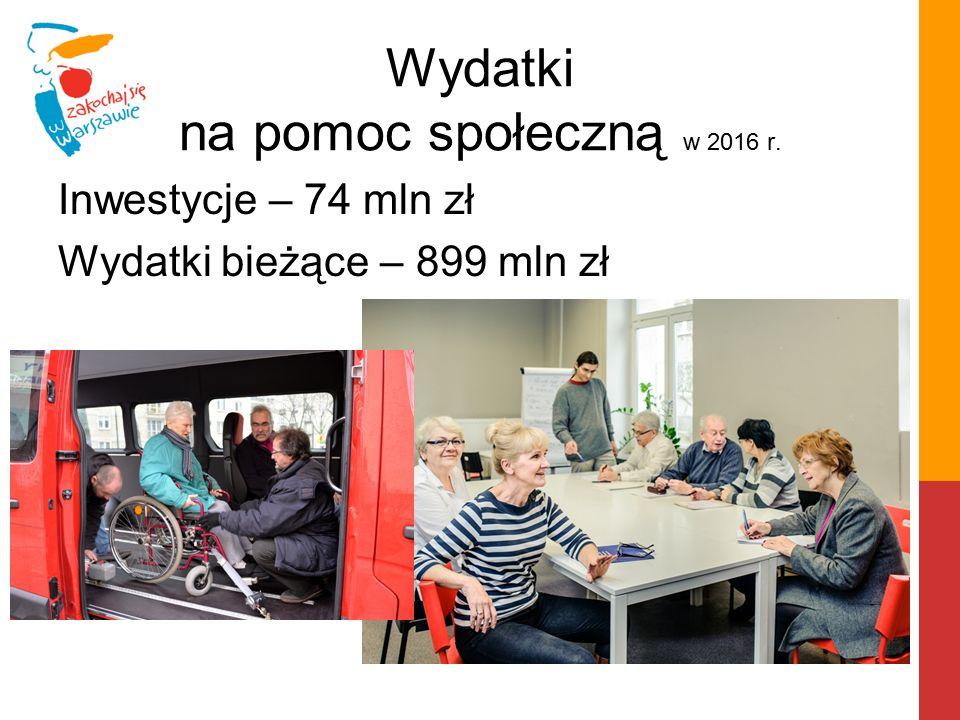Wydatki na pomoc społeczną w 2016 r. Inwestycje – 74 mln zł Wydatki bieżące – 899 mln zł