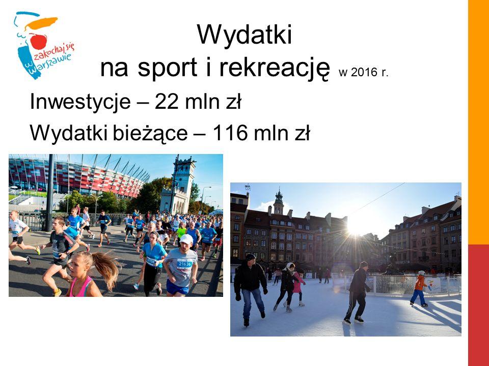 Wydatki na sport i rekreację w 2016 r. Inwestycje – 22 mln zł Wydatki bieżące – 116 mln zł