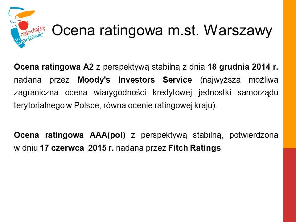 Ocena ratingowa m.st. Warszawy Ocena ratingowa A2 z perspektywą stabilną z dnia 18 grudnia 2014 r.