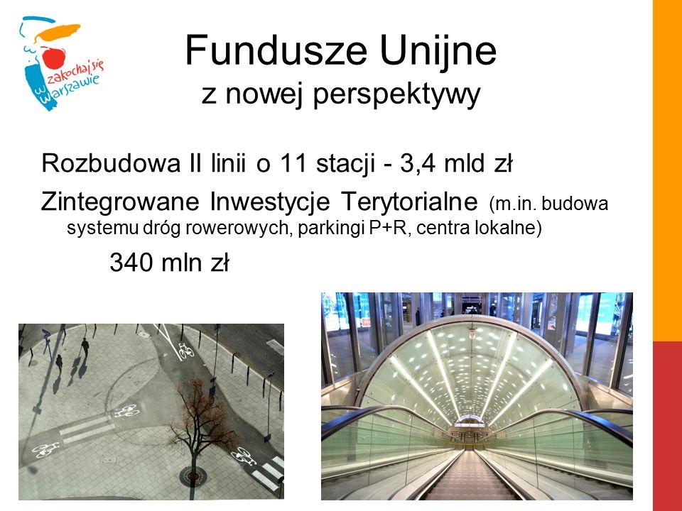 Fundusze Unijne z nowej perspektywy Rozbudowa II linii o 11 stacji - 3,4 mld zł Zintegrowane Inwestycje Terytorialne (m.in.