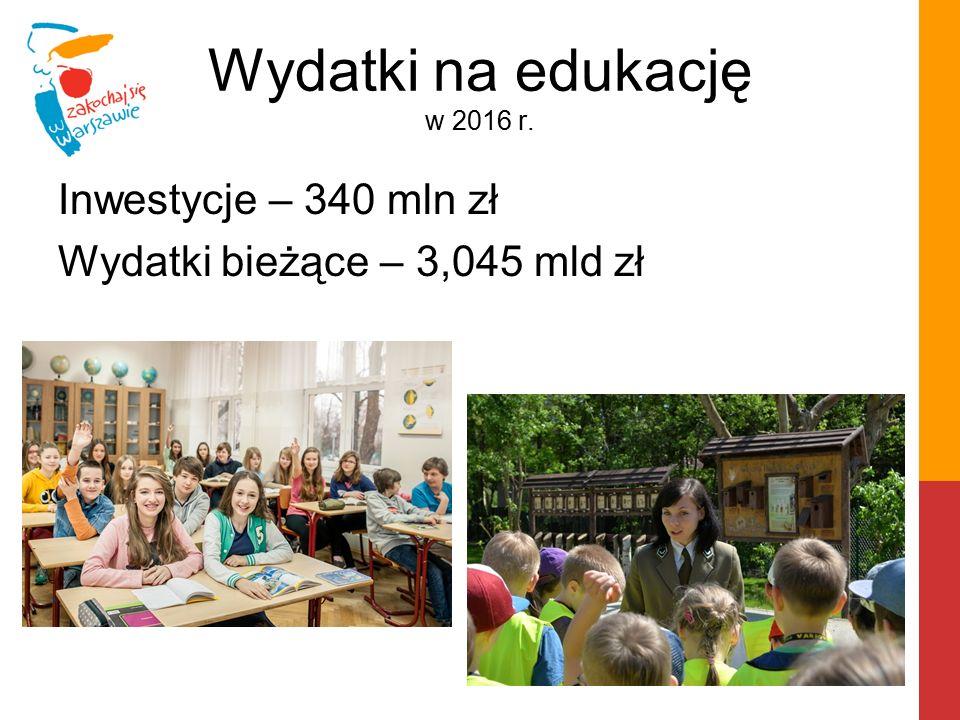 Wydatki na edukację w 2016 r. Inwestycje – 340 mln zł Wydatki bieżące – 3,045 mld zł