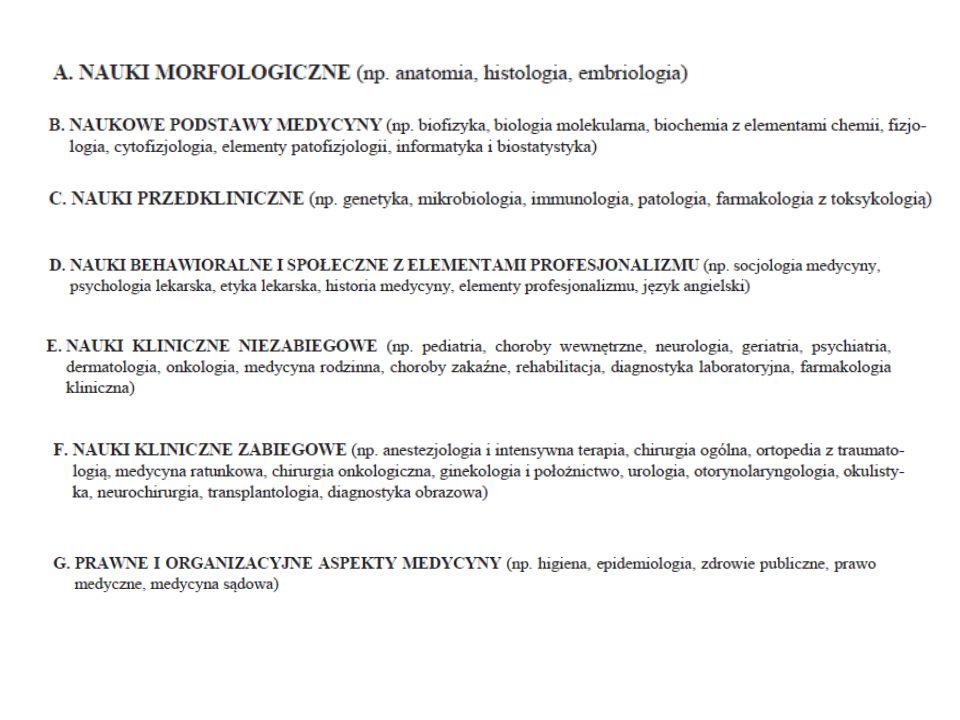 Moduły: z obszaru B Fizjologia z patofizjologią Biochemia z elementami chemii