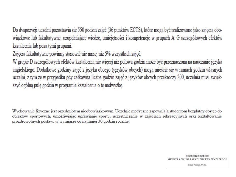 Profil praktyczny Rozdz.3 §8 pkt.5 Rozdz.2 §1 pkt.4 Inne problemy związane z praktycznym profilem studiów: 1.Brak konieczności prowadzenia badań naukowych 2.Minimum kadrowe