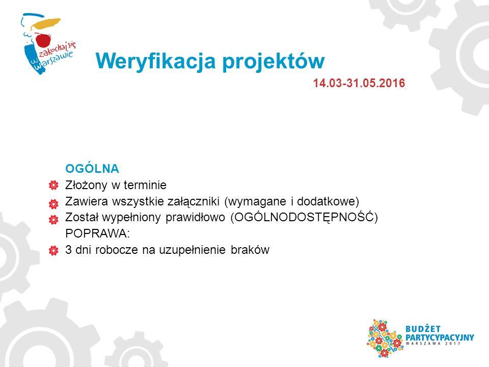 Weryfikacja projektów 14.03-31.05.2016 OGÓLNA Złożony w terminie Zawiera wszystkie załączniki (wymagane i dodatkowe) Został wypełniony prawidłowo (OGÓLNODOSTĘPNOŚĆ) POPRAWA: 3 dni robocze na uzupełnienie braków
