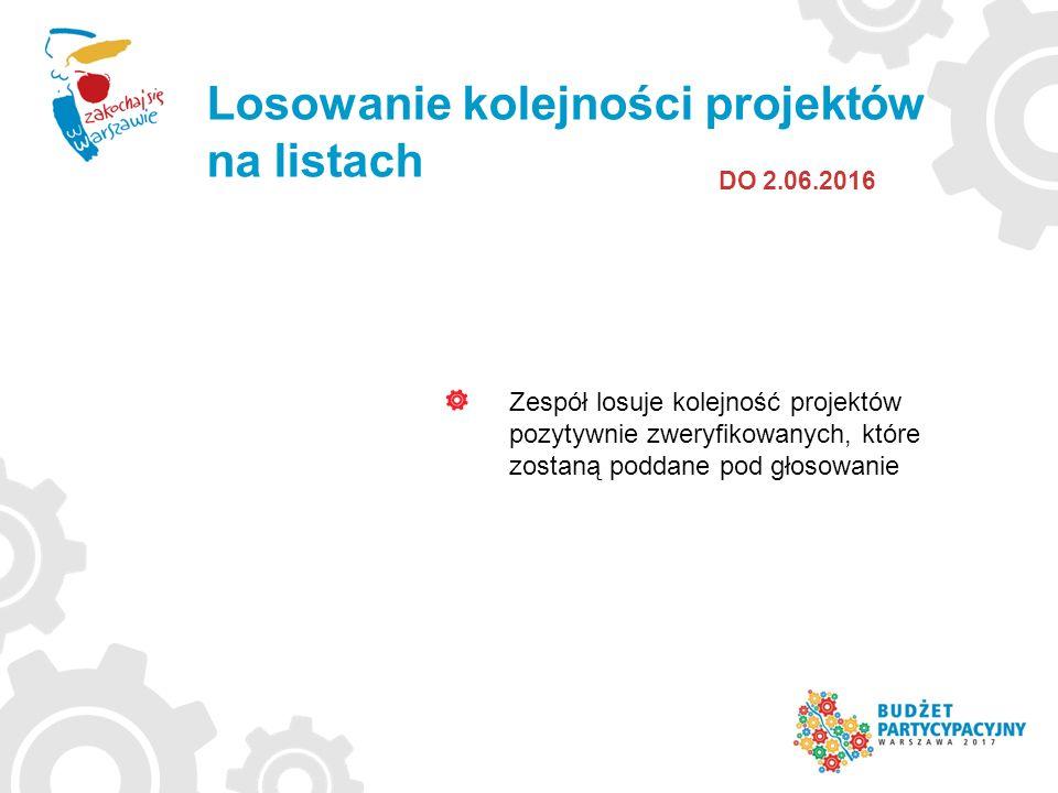 Losowanie kolejności projektów na listach DO 2.06.2016 Zespół losuje kolejność projektów pozytywnie zweryfikowanych, które zostaną poddane pod głosowa