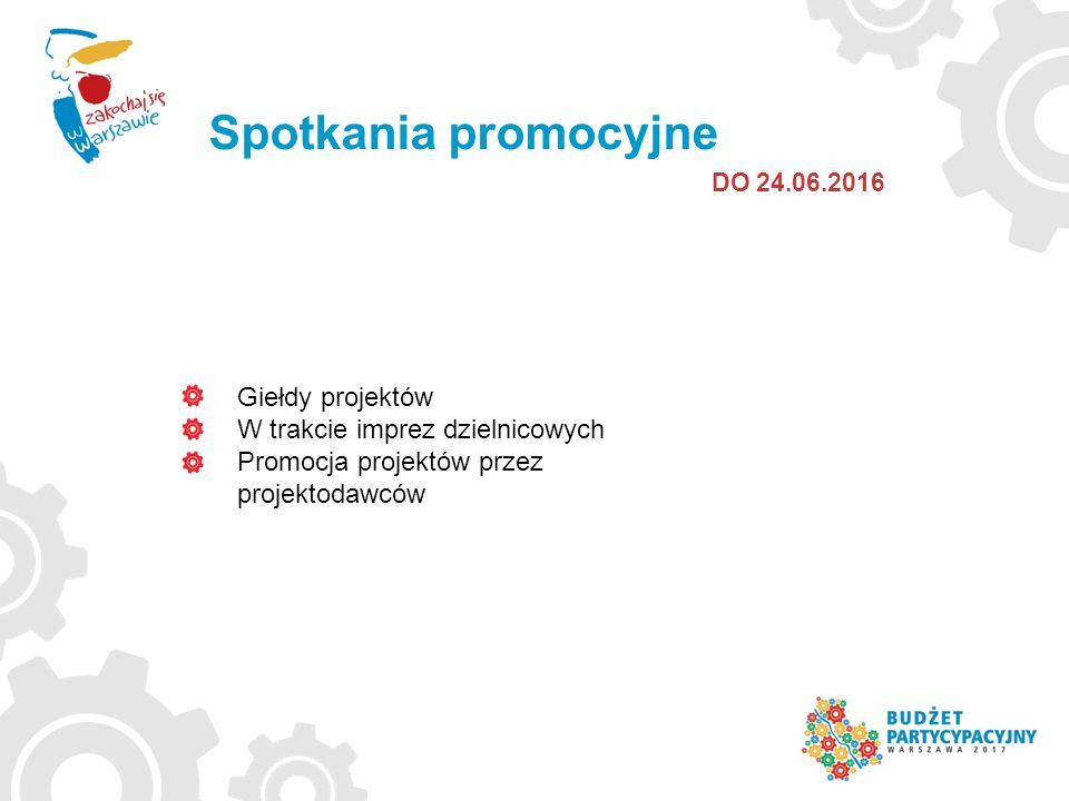 Spotkania promocyjne DO 24.06.2016 Giełdy projektów W trakcie imprez dzielnicowych Promocja projektów przez projektodawców