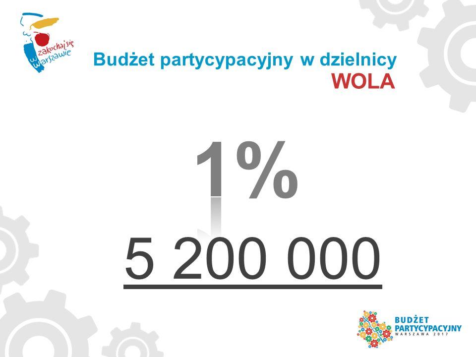 Budżet partycypacyjny w dzielnicy WOLA 5 200 000