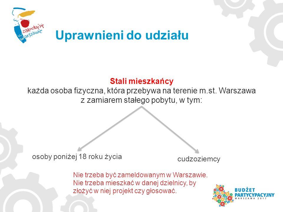 Uprawnieni do udziału Nie trzeba być zameldowanym w Warszawie. Nie trzeba mieszkać w danej dzielnicy, by złożyć w niej projekt czy głosować. Stali mie